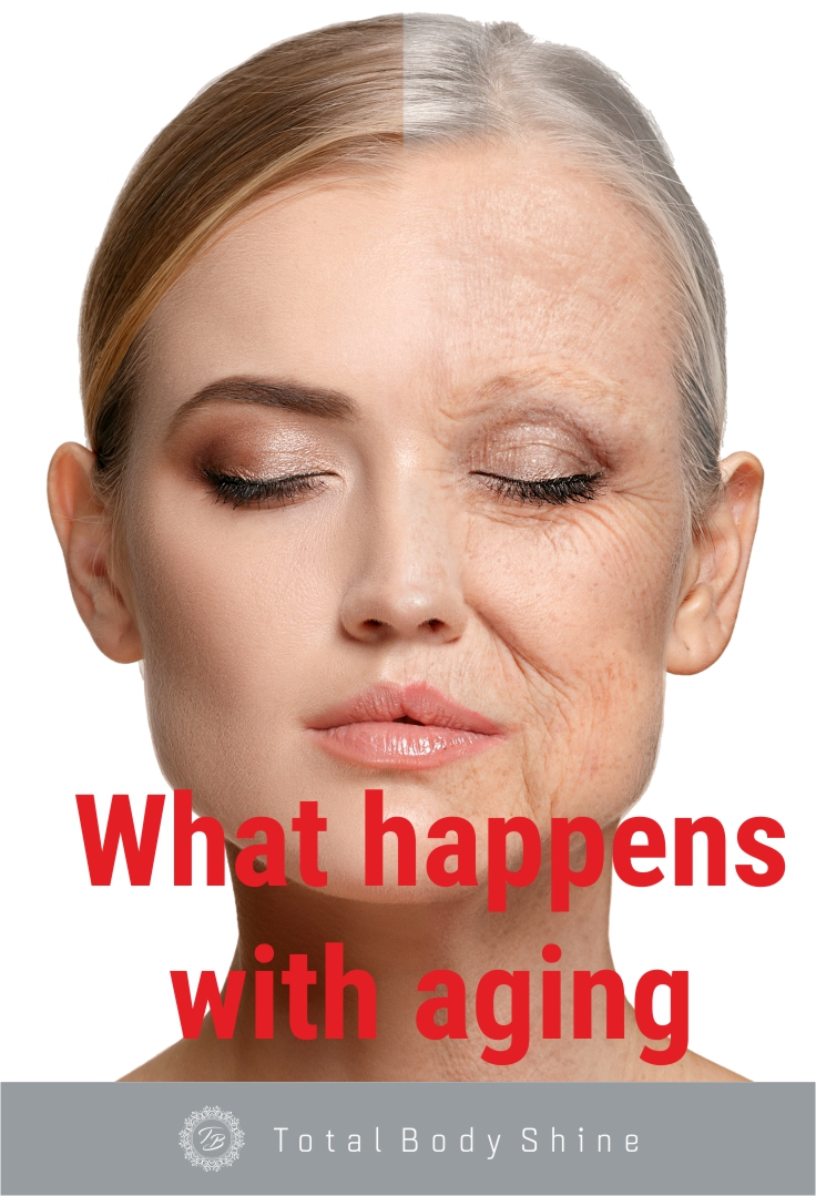 What happens with aging? | Beauty | Healthy Living | Skin Care | Woman